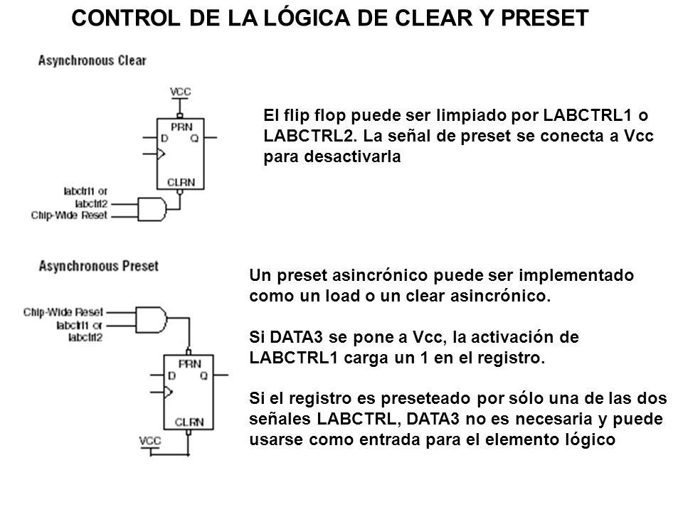 CONTROL DE LA LÓGICA DE CLEAR Y PRESET El flip flop puede ser limpiado por LABCTRL1 o LABCTRL2. La señal de preset se conecta a Vcc para desactivarla
