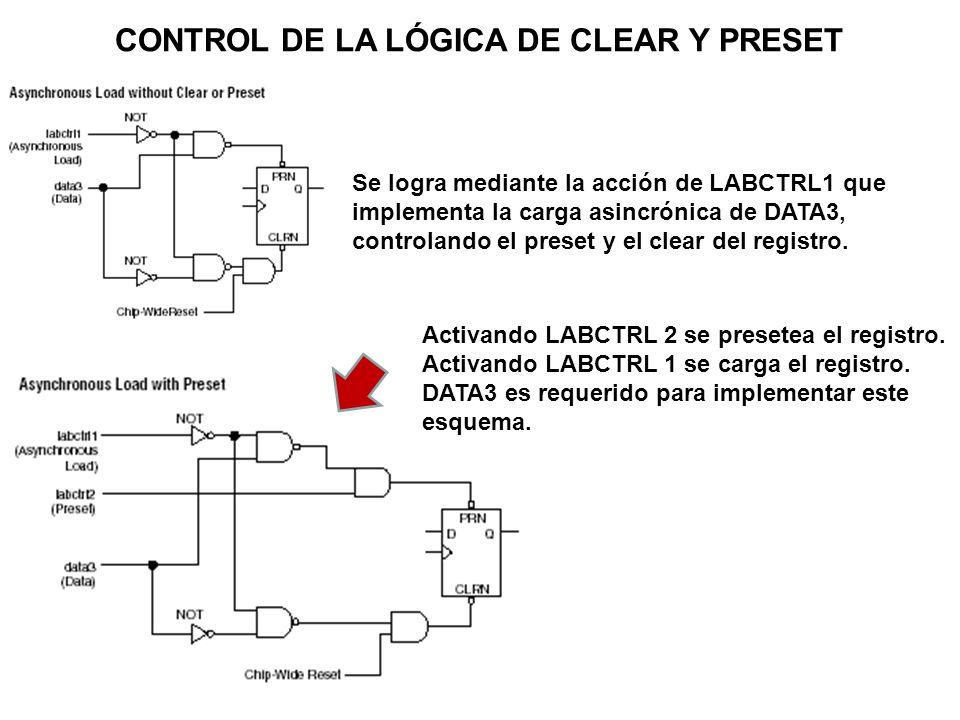 CONTROL DE LA LÓGICA DE CLEAR Y PRESET Se logra mediante la acción de LABCTRL1 que implementa la carga asincrónica de DATA3, controlando el preset y e