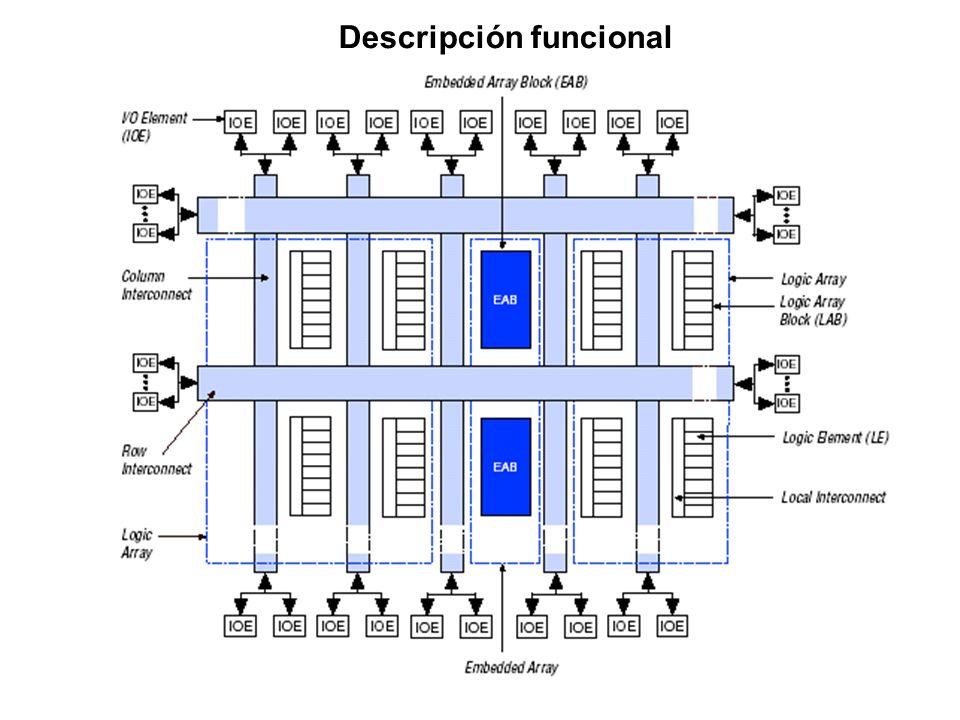 El array embebido Está formado por un conjunto de bloques separados.