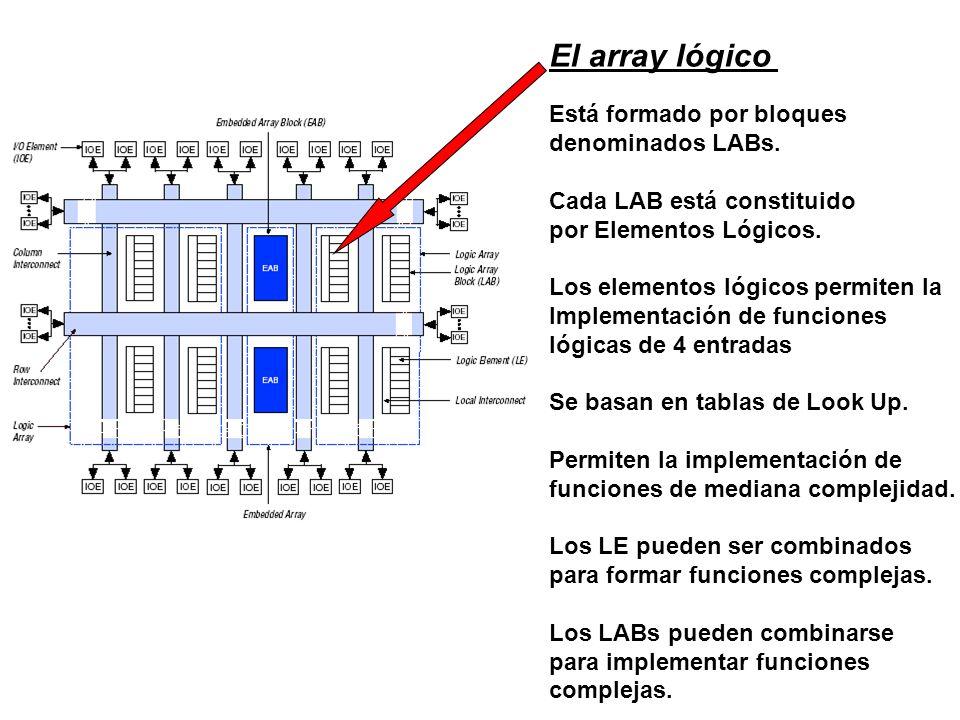 El array lógico Está formado por bloques denominados LABs. Cada LAB está constituido por Elementos Lógicos. Los elementos lógicos permiten la Implemen
