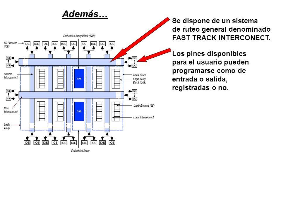 Se dispone de un sistema de ruteo general denominado FAST TRACK INTERCONECT. Los pines disponibles para el usuario pueden programarse como de entrada