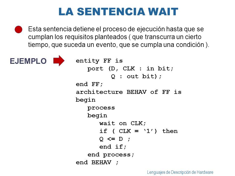 Lenguajes de Descripción de Hardware LA SENTENCIA WAIT Esta sentencia detiene el proceso de ejecución hasta que se cumplan los requisitos planteados (