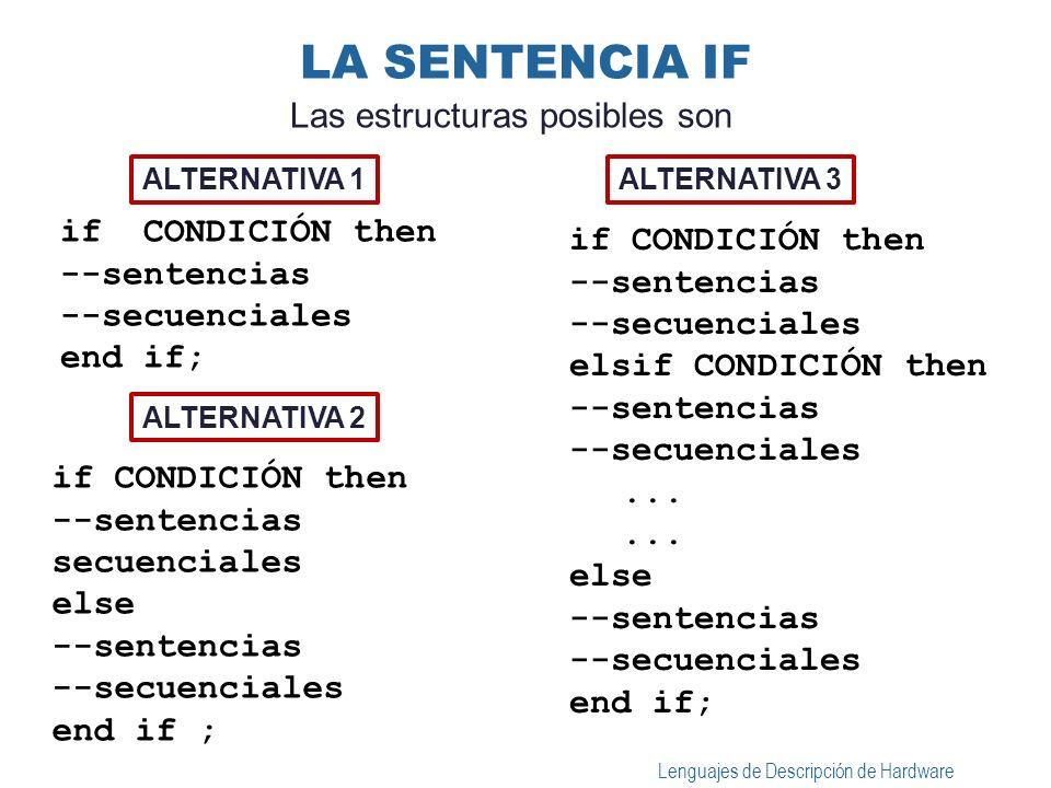 Lenguajes de Descripción de Hardware ASIGNACIÓN DE SEÑAL CONDICIONADA entity ASIG_COND is port ( A,B,C,X:in bit_vector(3 downto 0); Z_CONC:out bit_vector(3 downto 0); Z_SEC :out bit_vector(3 downto 0)); end ASIG_COND ; architecture EJEMPLO of ASIG_COND is Z_CONC <= B when X = 1111 else C when X = 1000 else A ; end ejemplo; Ejemplo: versión concurrente