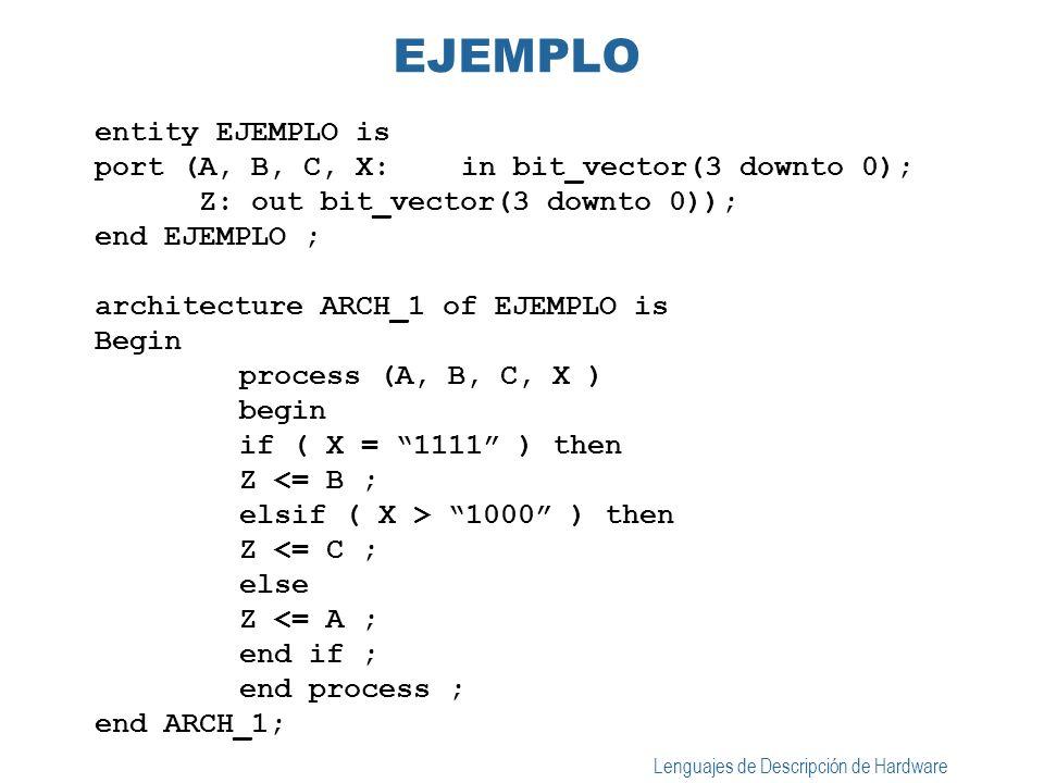 Lenguajes de Descripción de Hardware Ejemplo: versión secuencial equivalente entity ASIG_COND is port ( A,B,C,X:in bit_vector(3 downto 0); Z_CONC:out bit_vector(3 downto 0); Z_SEC :out bit_vector(3 downto 0)); end ASIG_COND ; architecture EJEMPLO of ASIG_COND is process ( A, B, C, X ) begin if ( X = 1111 ) then Z_SEC <= B; elsif ( X > 1000) then Z_SEC <= C; else Z_SEC <= A ; end if ; end process; end EJEMPLO ;