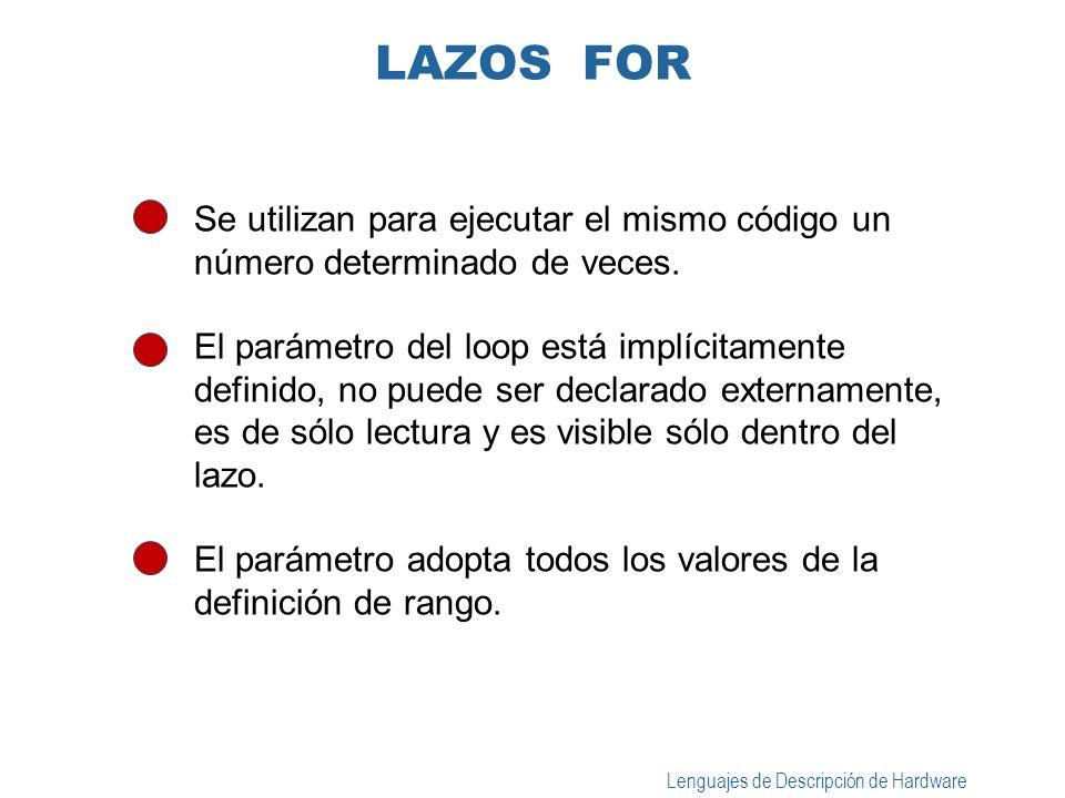 Lenguajes de Descripción de Hardware EJEMPLO entity LAZO_FOR is port ( A : in integer range 0 to 3 ; Z : out bit_vector(3 downto 0)); end LAZO_FOR ; architecture EJEMPLO of LAZO_FOR is begin process (A) begin Z <= 0000 ; for I in 0 to 3 loop if ( A = I ) then Z(I) <= 1 ; end if ; end loop ; end process ; end EJEMPLO ;