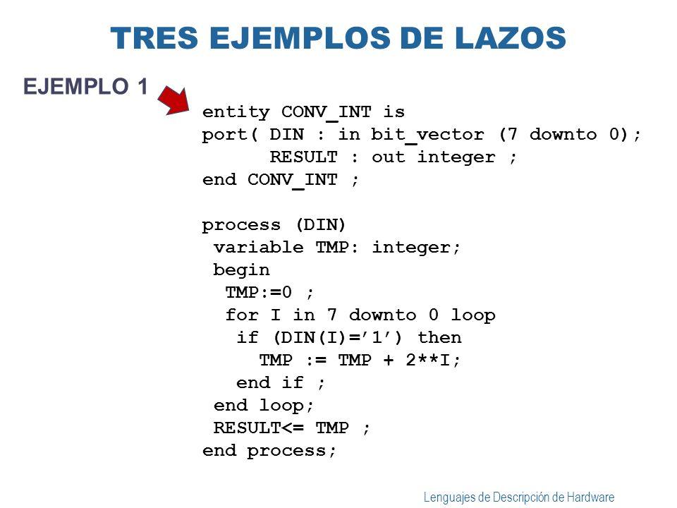 Lenguajes de Descripción de Hardware entity CONV_INT is port( DIN : in bit_vector (7 downto 0); RESULT : out integer ; end CONV_INT ; process (DIN) variable TMP: integer; begin TMP:=0 ; for I in DINrange loop if (DIN(I)=1) then TMP := TMP + 2**I; end if ; end loop; RESULT<= TMP ; end process; EJEMPLO 2
