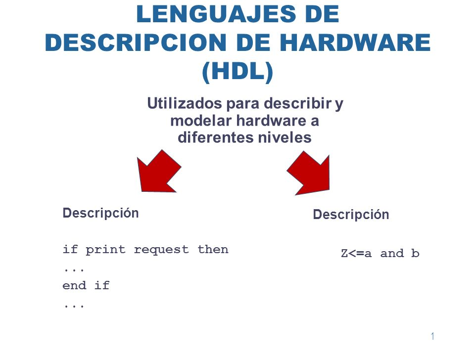 1 LENGUAJES DE DESCRIPCION DE HARDWARE (HDL) Descripción if print request then... end if... Descripción Z<=a and b Utilizados para describir y modelar