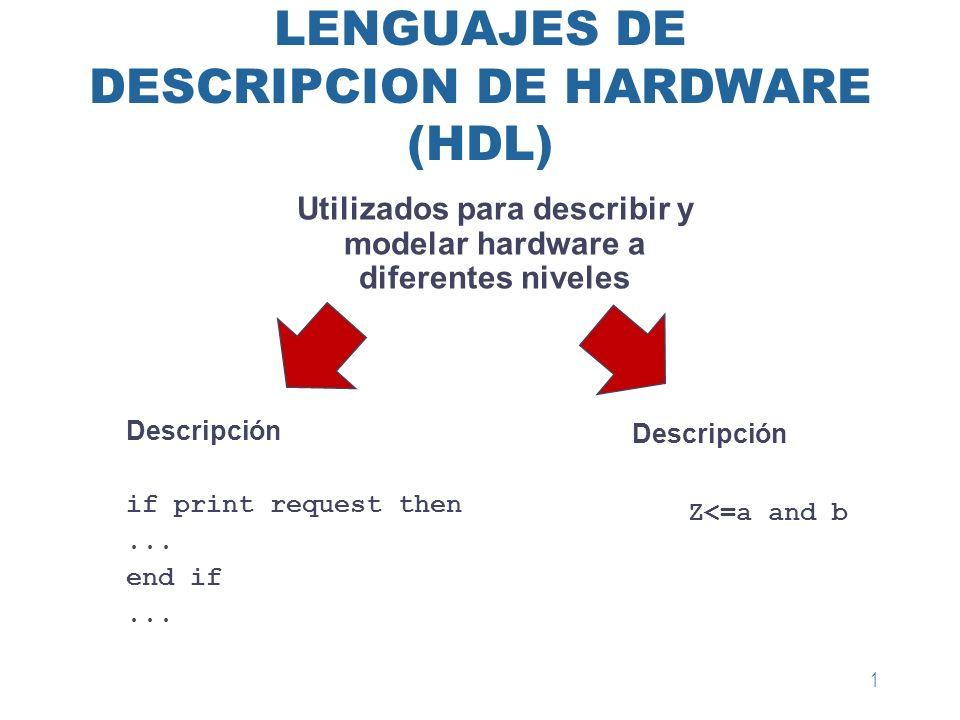 2 LENGUAJE DE DESCRIPCIÓN DE HARDWARE Un HDL es útil para: Modelar Simular Sintetizar Característica importante: El hardware descripto es reutilizable