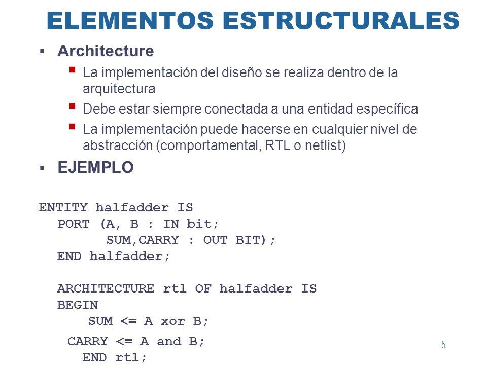 6 EJEMPLO Multiplexor 2 a 1 ENTITY mux IS PORT (D0,D1,S : IN BIT; Y : OUT BIT); END mux; ARCHITECTURE arch1 OF mux IS BEGIN Y<= D0 WHEN S=0; ELSE D1; END arch1; D0 D1 S Y mux YS D00 D11 Y=S.D0+S.D1