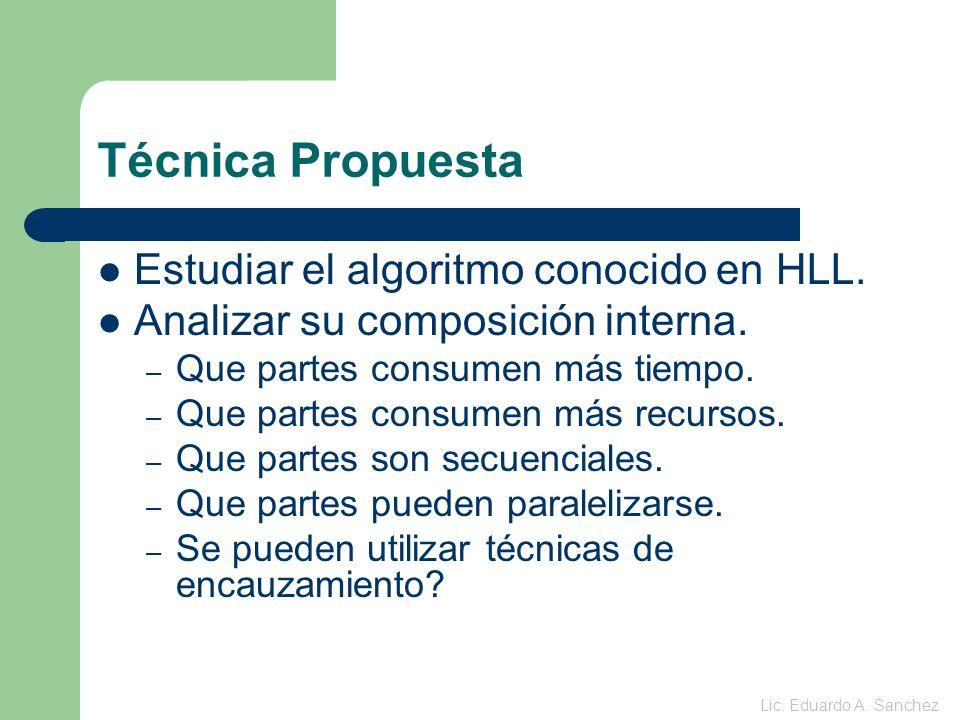 Técnica Propuesta Estudiar el algoritmo conocido en HLL.