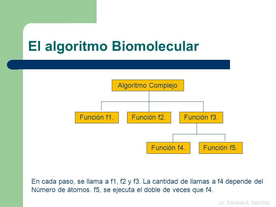 El algoritmo Biomolecular Algoritmo Complejo Función f2.Función f1.Función f3.