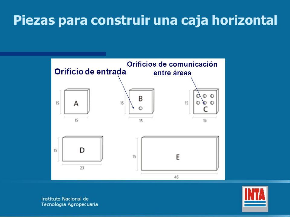 Orificios de comunicación entre áreas Orificio de entrada Piezas para construir una caja horizontal