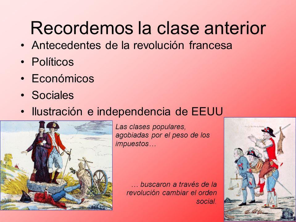 Recordemos la clase anterior Antecedentes de la revolución francesa Políticos Económicos Sociales Ilustración e independencia de EEUU Las clases popul