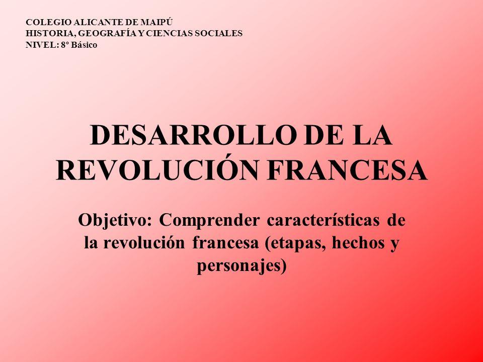 DESARROLLO DE LA REVOLUCIÓN FRANCESA Objetivo: Comprender características de la revolución francesa (etapas, hechos y personajes) COLEGIO ALICANTE DE