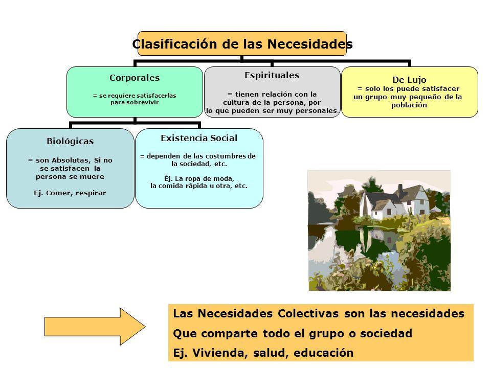 15 Sector Terciario en Chile 1)Da un ejemplo de empresa de cada área……………………………………………… …………………………………………………………………………………………………………………… 2)¿ Adónde se ubican las personas que trabajan en un colegio?