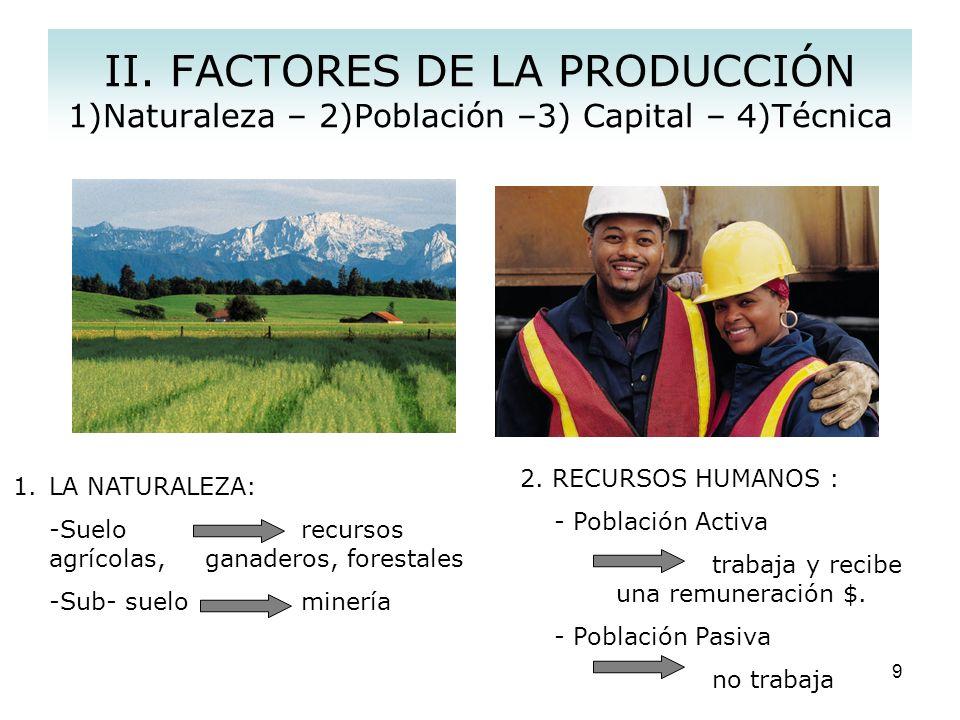 29 Las familias tienen un doble papel: Por una parte, son las propietarias de los factores productivos: tierra, trabajo y capital y de los conocimientos asociados, la tecnología y el know how.