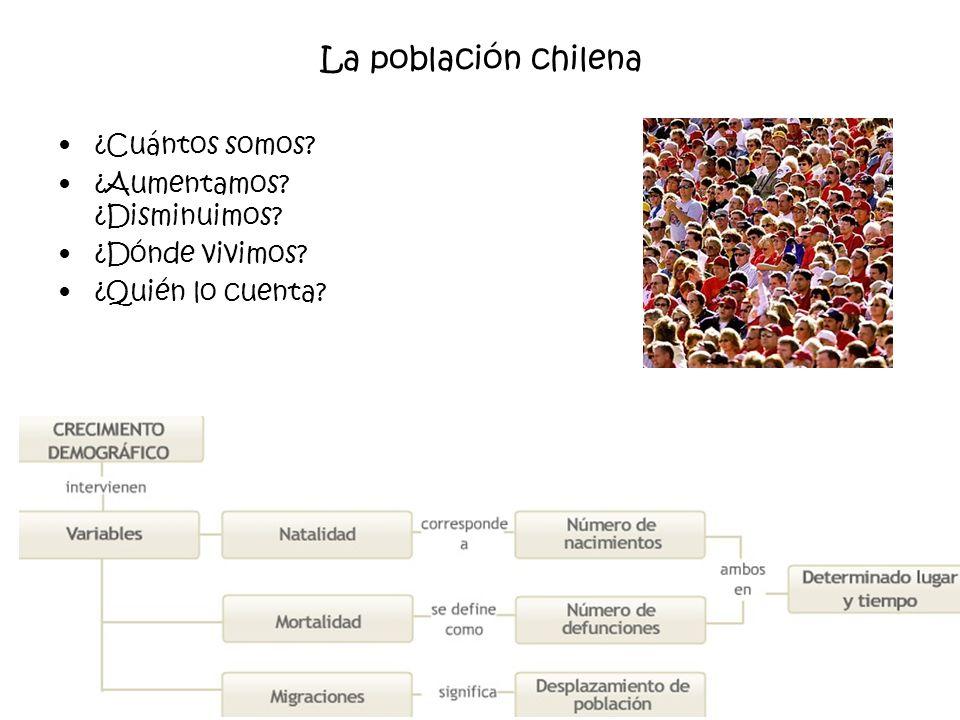 La población chilena ¿Cuántos somos? ¿Aumentamos? ¿Disminuimos? ¿Dónde vivimos? ¿Quién lo cuenta?