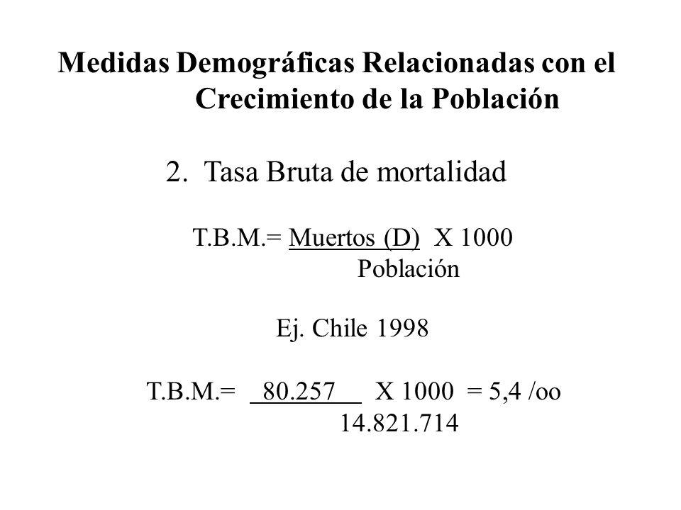 Medidas Demográficas Relacionadas con el Crecimiento de la Población 2. Tasa Bruta de mortalidad T.B.M.= Muertos (D) X 1000 Población Ej. Chile 1998 T