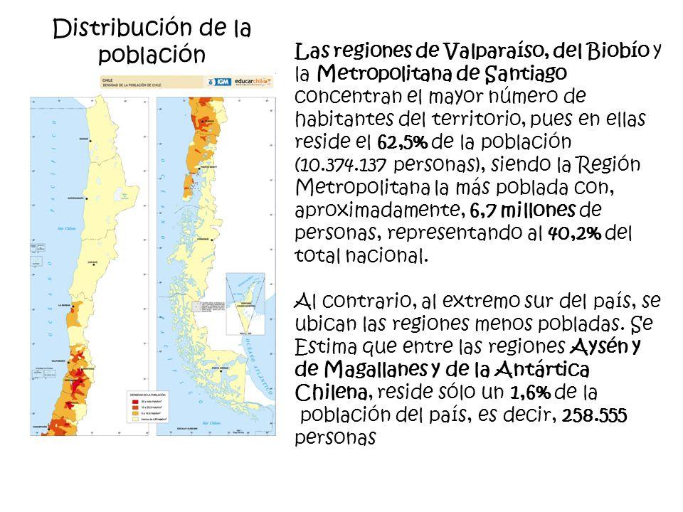Distribución de la población Las regiones de Valparaíso, del Biobío y la Metropolitana de Santiago concentran el mayor número de habitantes del territ