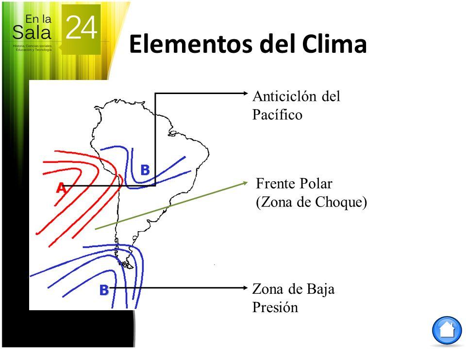 Elementos del Clima Anticiclón del Pacífico Zona de Baja Presión Frente Polar (Zona de Choque)