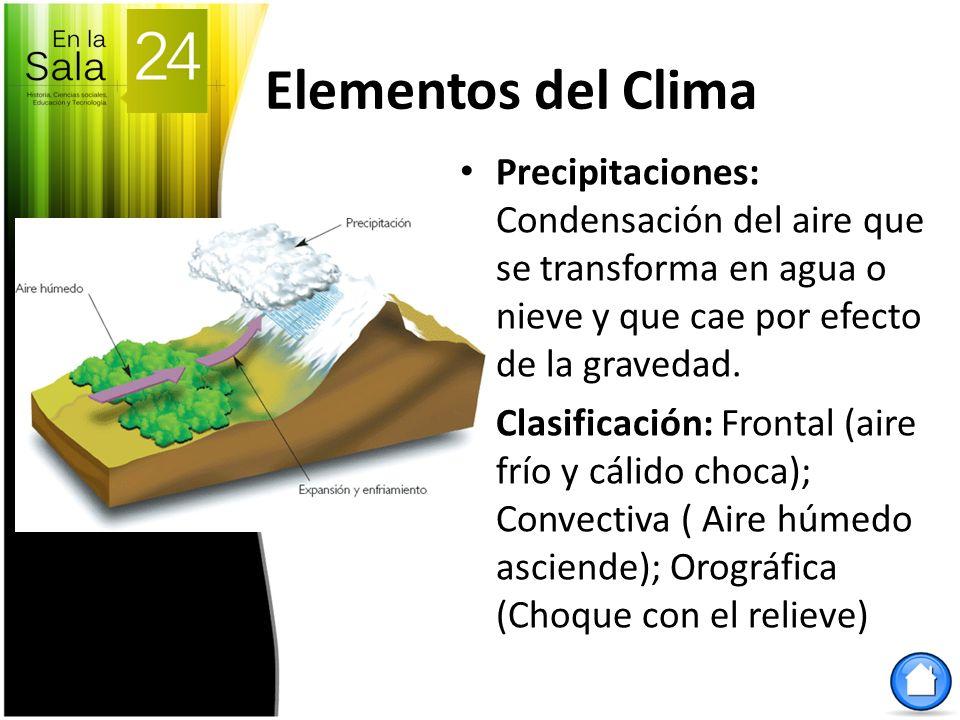 Elementos del Clima Precipitaciones: Condensación del aire que se transforma en agua o nieve y que cae por efecto de la gravedad. Clasificación: Front