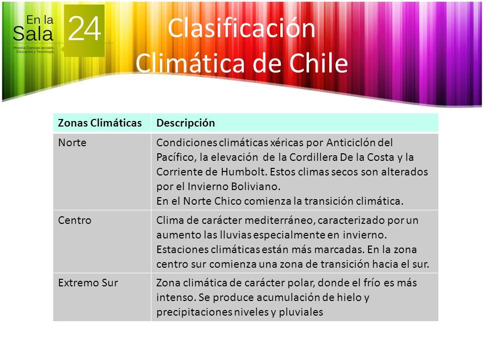 Clasificación Climática de Chile Zonas ClimáticasDescripción NorteCondiciones climáticas xéricas por Anticiclón del Pacífico, la elevación de la Cordi