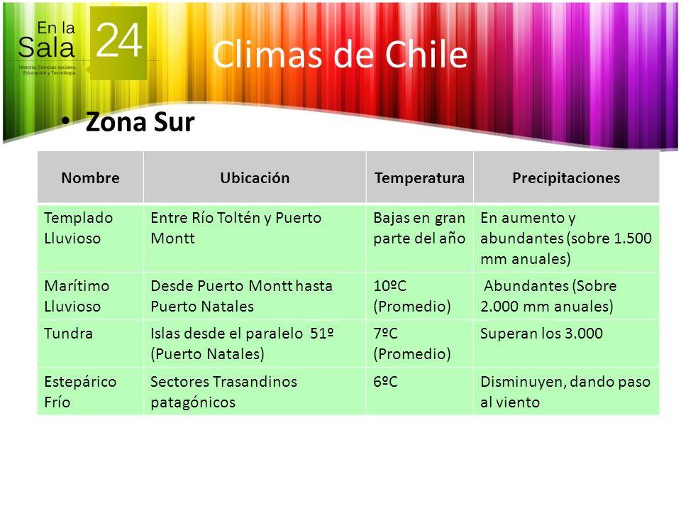 Climas de Chile Zona Sur NombreUbicaciónTemperaturaPrecipitaciones Templado Lluvioso Entre Río Toltén y Puerto Montt Bajas en gran parte del año En au