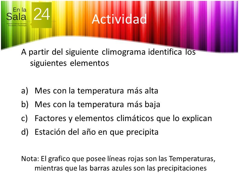 Actividad A partir del siguiente climograma identifica los siguientes elementos a)Mes con la temperatura más alta b)Mes con la temperatura más baja c)
