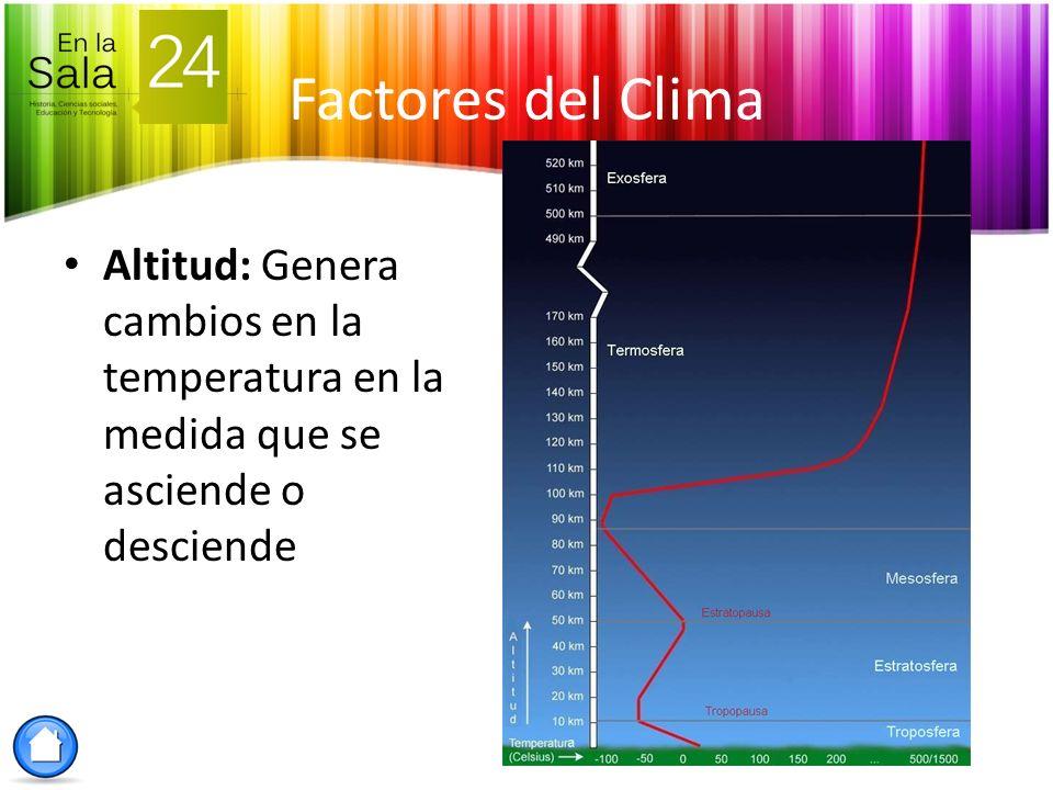 Elementos del Clima Temperatura: Cantidad de calor que posee la atmosfera en un momento dado.