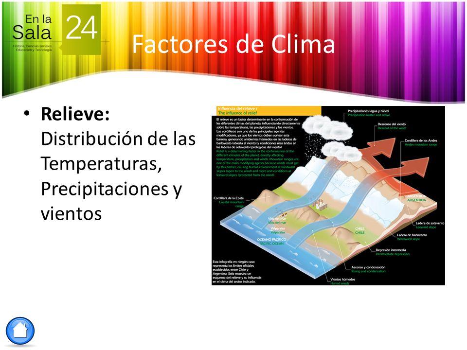 Clasificación Climática de Chile Zonas ClimáticasDescripción NorteCondiciones climáticas xéricas por Anticiclón del Pacífico, la elevación de la Cordillera De la Costa y la Corriente de Humbolt.