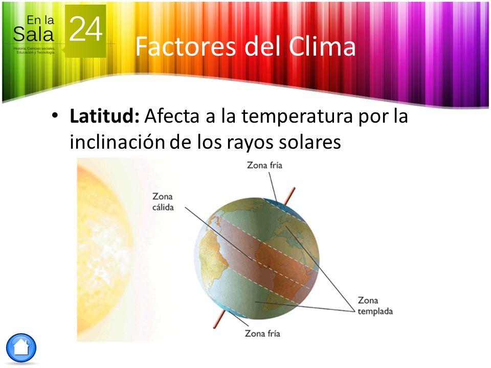 Factores del Clima Masas de Agua: Regulan la Temperatura, puesto que absorbe el calor y se desprende mas despacio de este, enfriando o calentando el ambiente