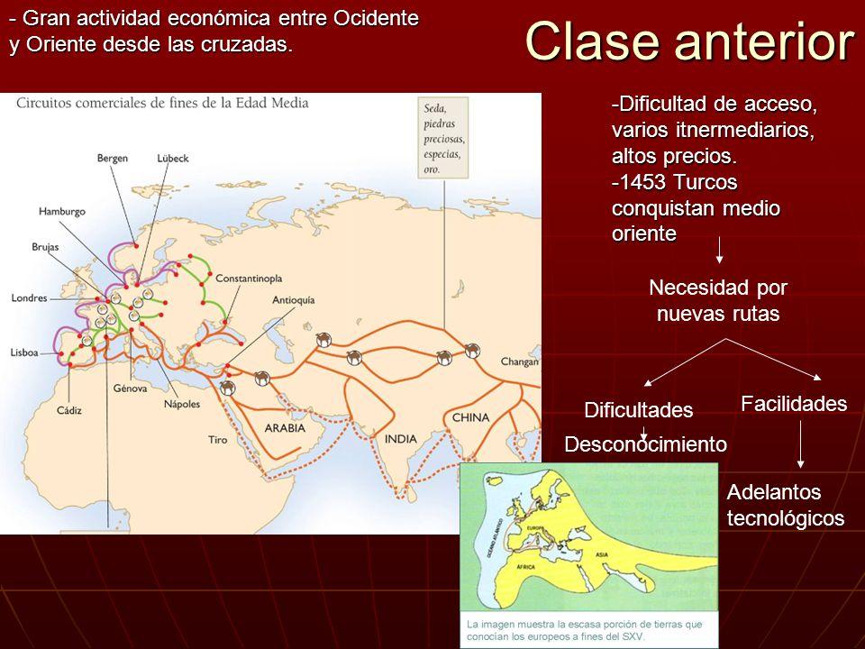 Desarrollo de los viajes de exploración europeos Profesor: César Mayolafquén A.
