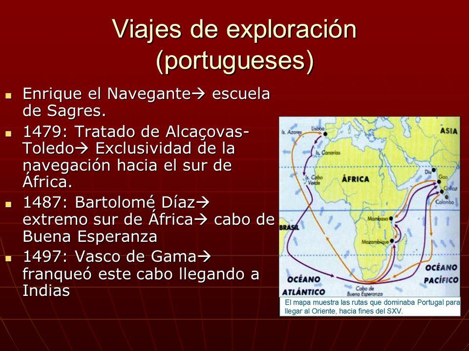 Viajes de exploración (españoles) 1486: Cristóbal Colón presenta rutas para llegar a Indias.