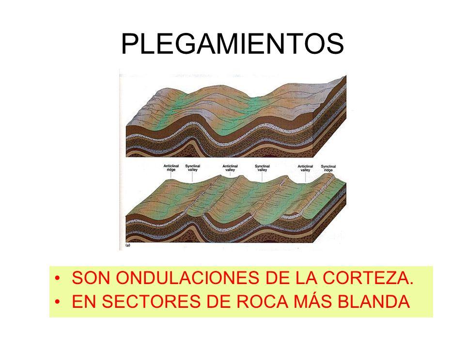 PERIODO TERCIARIO (HACE 67 MILLONES DE AÑOS) GRAN ACTIVIDAD VOLCÁNICA.