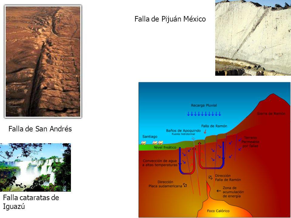 Falla cataratas de Iguazú Falla de Pijuán México Falla de San Andrés
