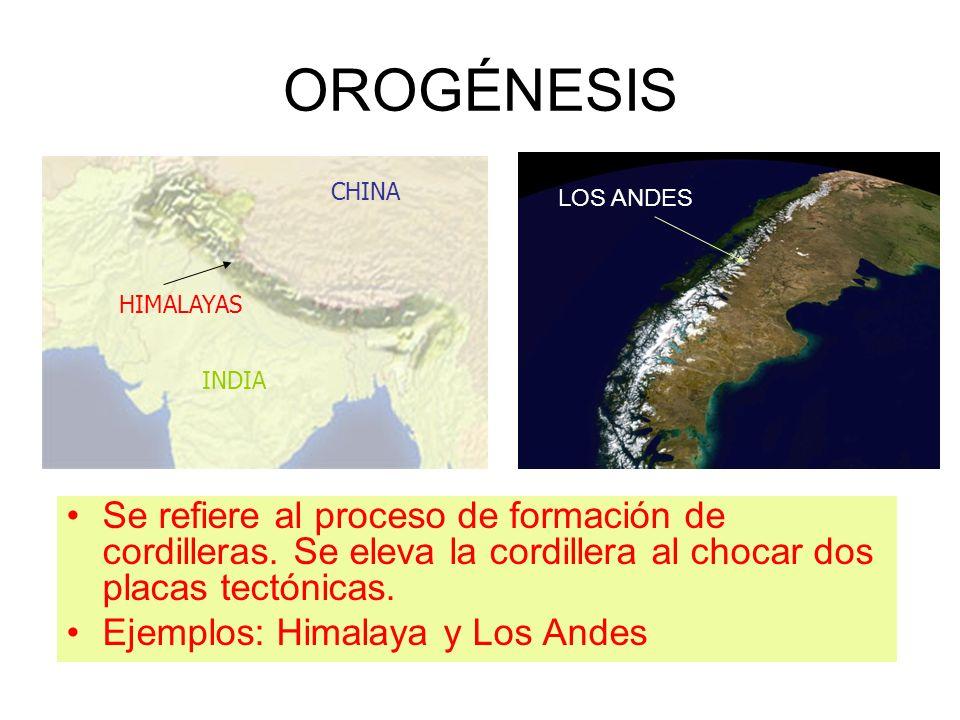 OROGÉNESIS Se refiere al proceso de formación de cordilleras. Se eleva la cordillera al chocar dos placas tectónicas. Ejemplos: Himalaya y Los Andes H