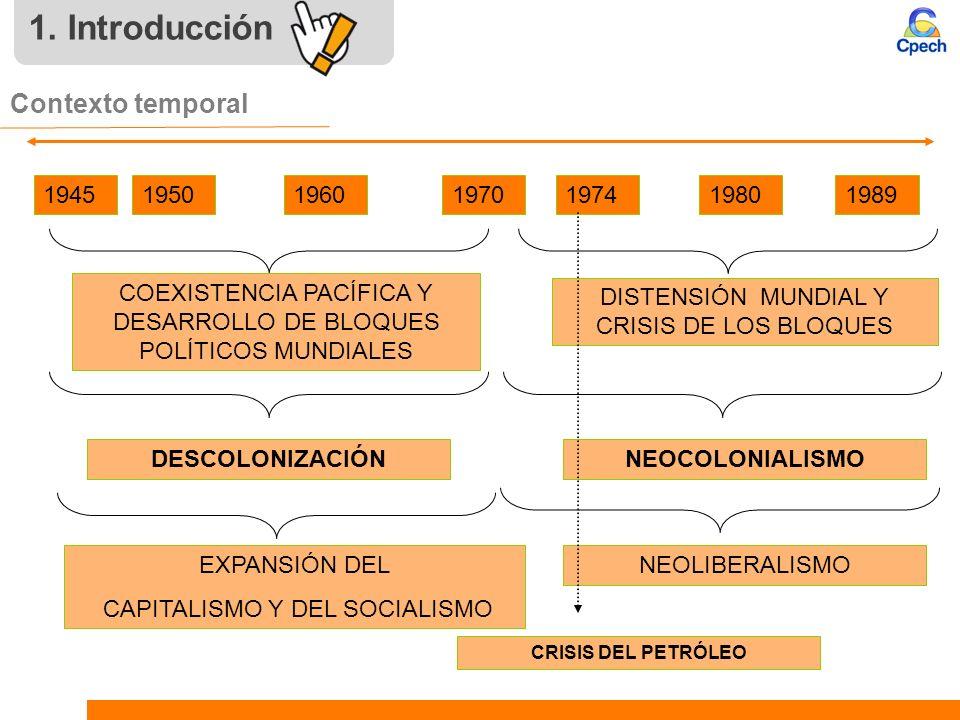 1945195019601970197419801989 COEXISTENCIA PACÍFICA Y DESARROLLO DE BLOQUES POLÍTICOS MUNDIALES DESCOLONIZACIÓNNEOCOLONIALISMO EXPANSIÓN DEL CAPITALISM