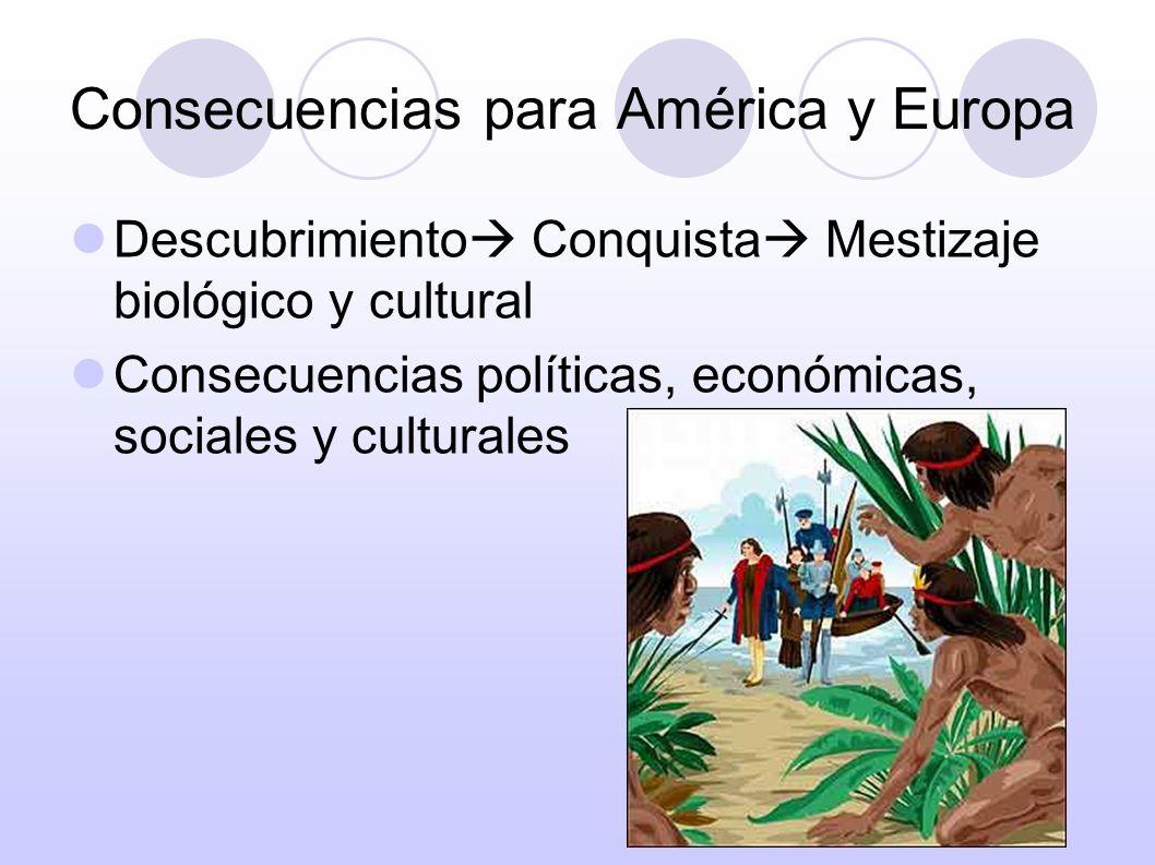 En el ámbito político… AméricaEuropa -División en virreinatos y gobernaciones.