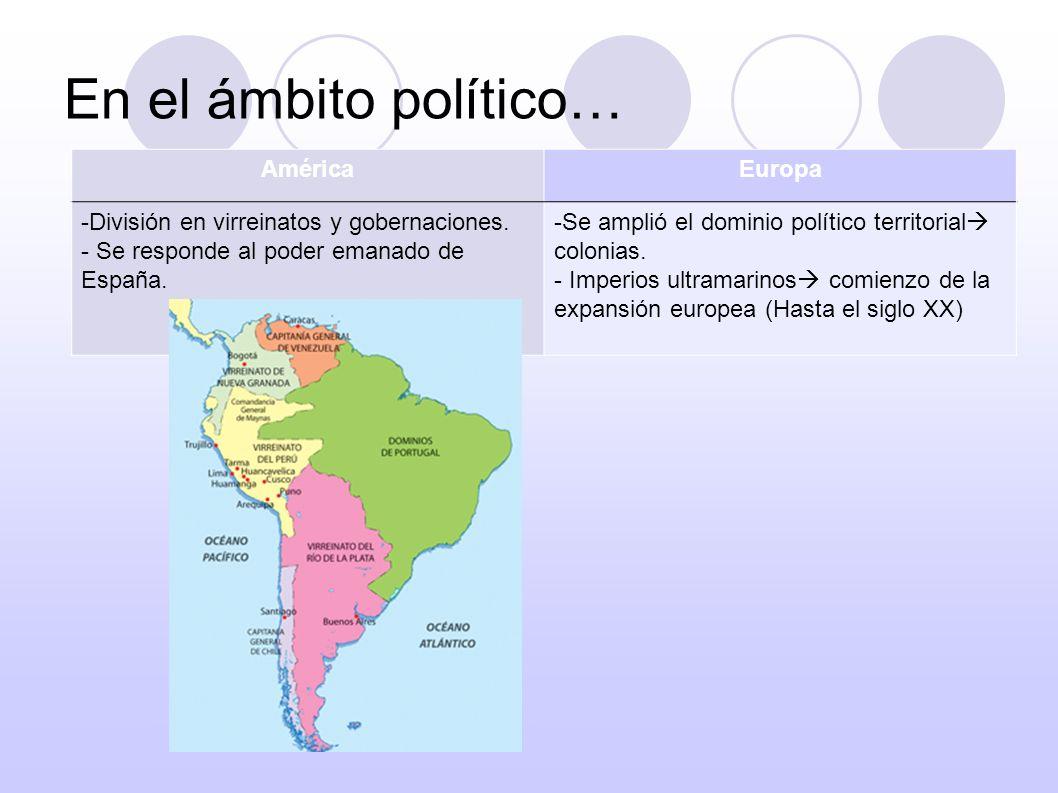 En el ámbito político… AméricaEuropa -División en virreinatos y gobernaciones. - Se responde al poder emanado de España. -Se amplió el dominio polític