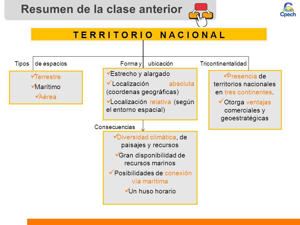 2.Relieves de Latinoamérica América del Sur.