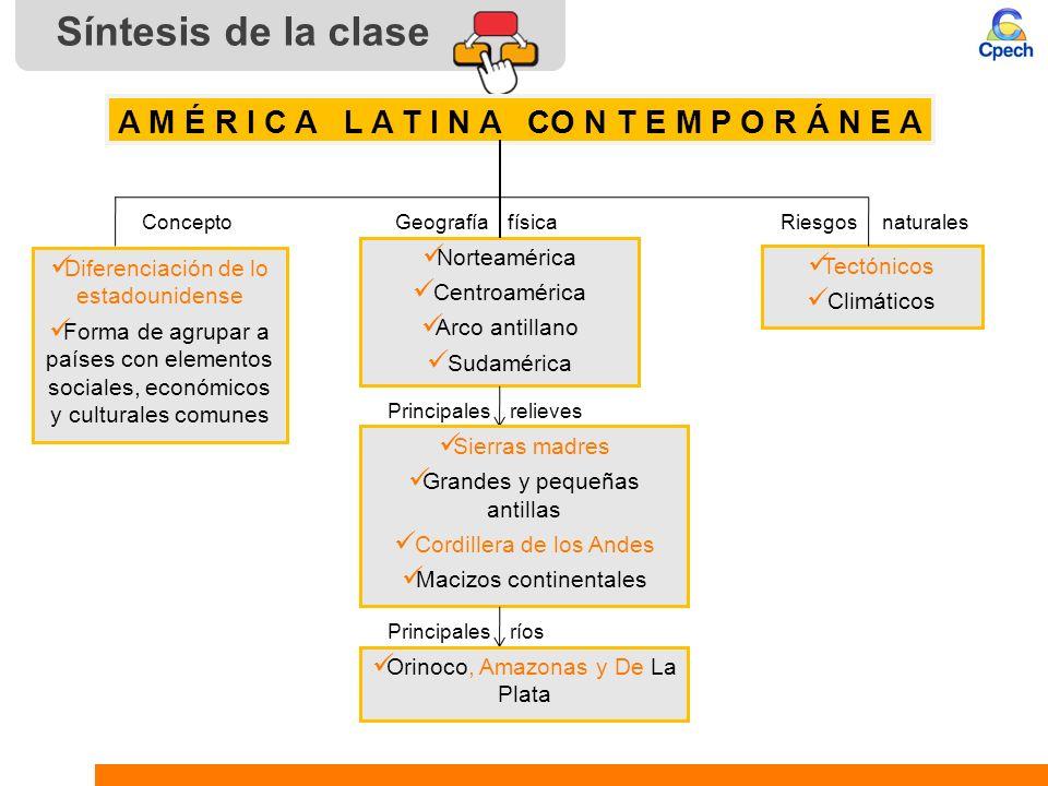Síntesis de la clase A M É R I C A L A T I N A CO N T E M P O R Á N E A Concepto Diferenciación de lo estadounidense Forma de agrupar a países con ele