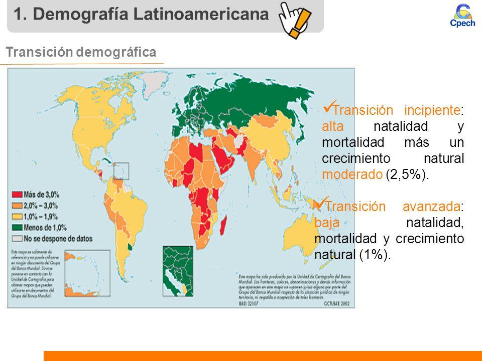1. Demografía Latinoamericana Transición demográfica Transición incipiente: alta natalidad y mortalidad más un crecimiento natural moderado (2,5%). Tr