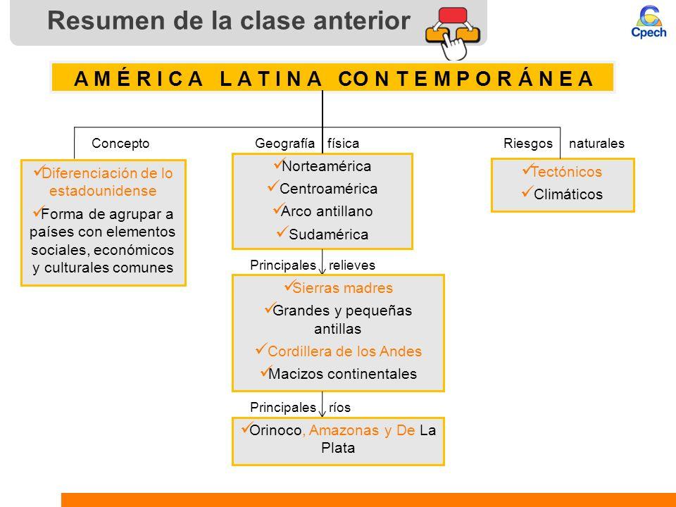 Resumen de la clase anterior A M É R I C A L A T I N A CO N T E M P O R Á N E A Concepto Diferenciación de lo estadounidense Forma de agrupar a países
