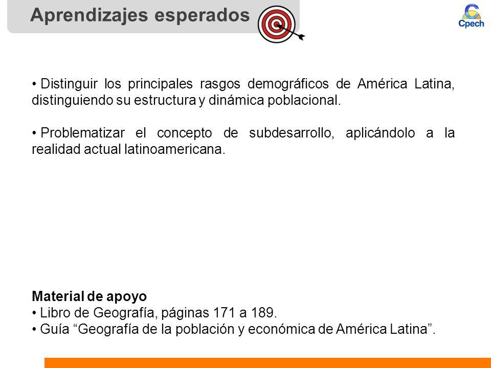 Aprendizajes esperados Distinguir los principales rasgos demográficos de América Latina, distinguiendo su estructura y dinámica poblacional. Problemat
