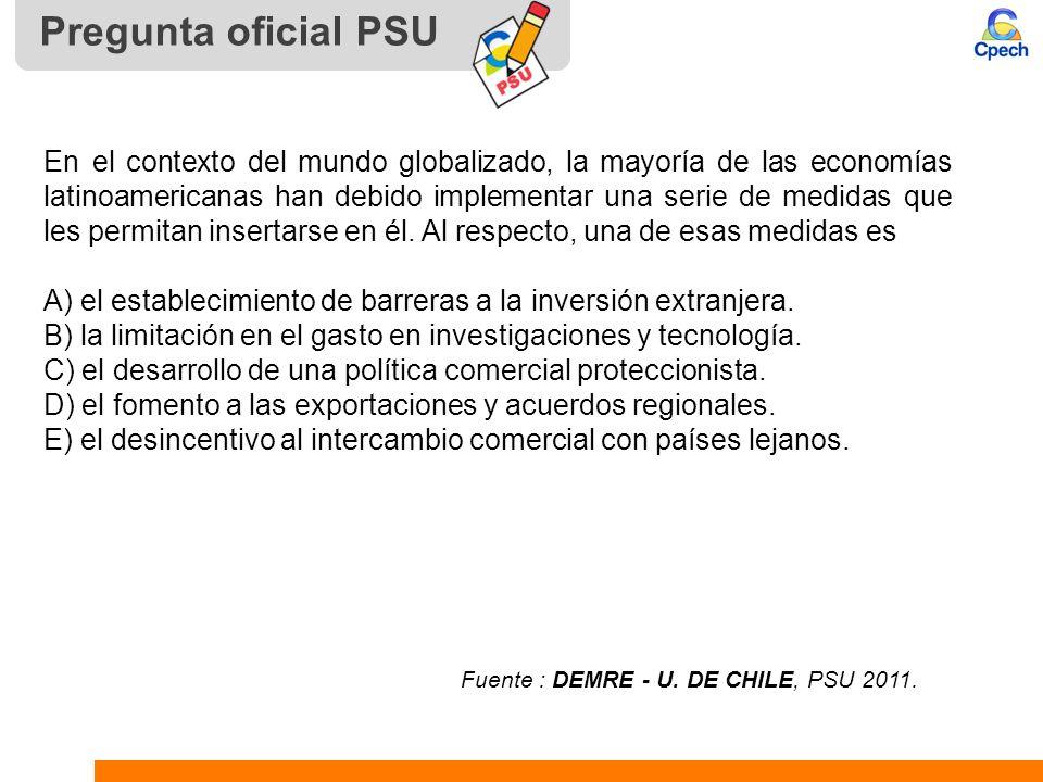 3.Actividades económicas en Latinoamérica Sector secundario.