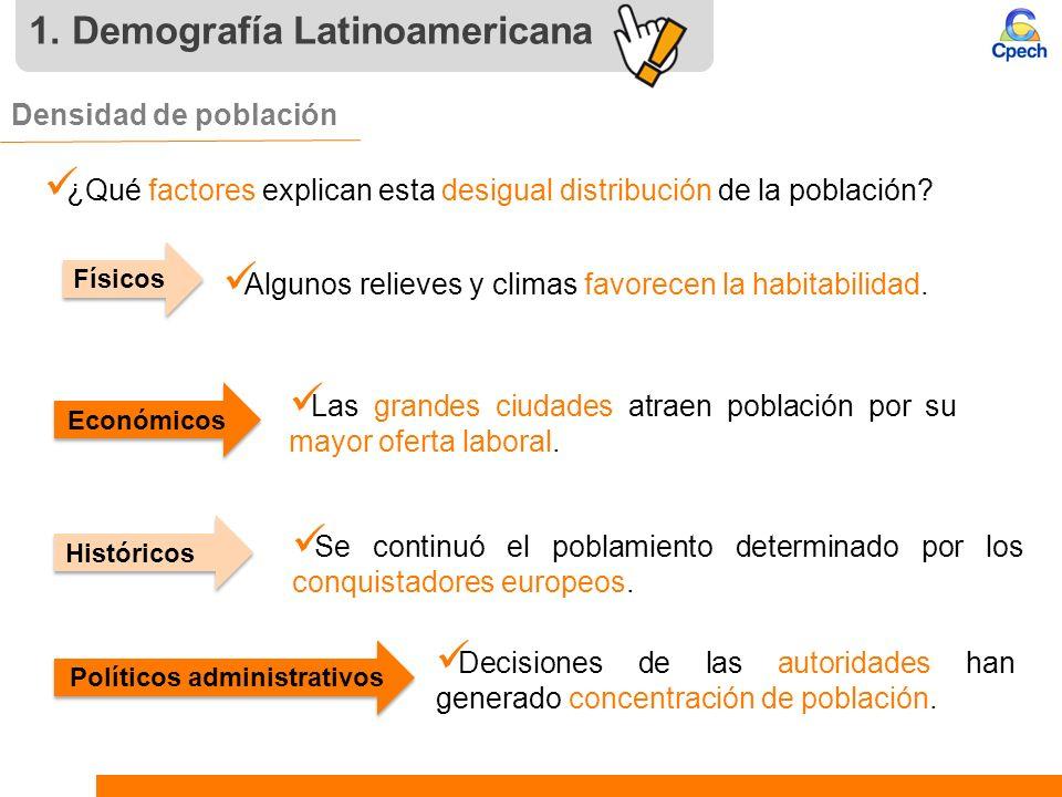 1. Demografía Latinoamericana Densidad de población ¿Qué factores explican esta desigual distribución de la población? Físicos Algunos relieves y clim