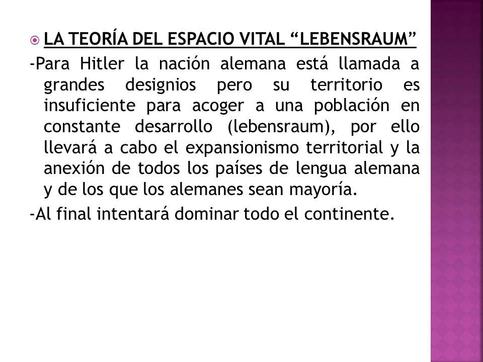 LA TEORÍA DEL ESPACIO VITAL LEBENSRAUM -Para Hitler la nación alemana está llamada a grandes designios pero su territorio es insuficiente para acoger