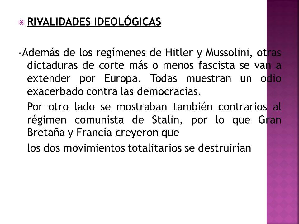 RIVALIDADES IDEOLÓGICAS -Además de los regímenes de Hitler y Mussolini, otras dictaduras de corte más o menos fascista se van a extender por Europa. T