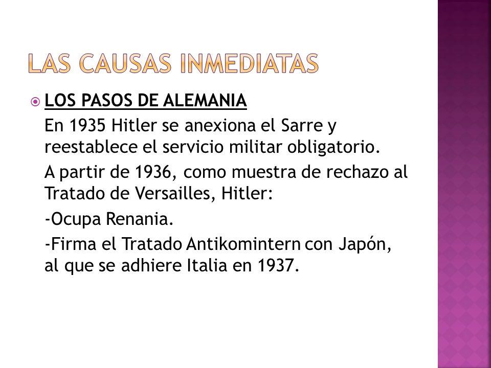 LOS PASOS DE ALEMANIA En 1935 Hitler se anexiona el Sarre y reestablece el servicio militar obligatorio. A partir de 1936, como muestra de rechazo al