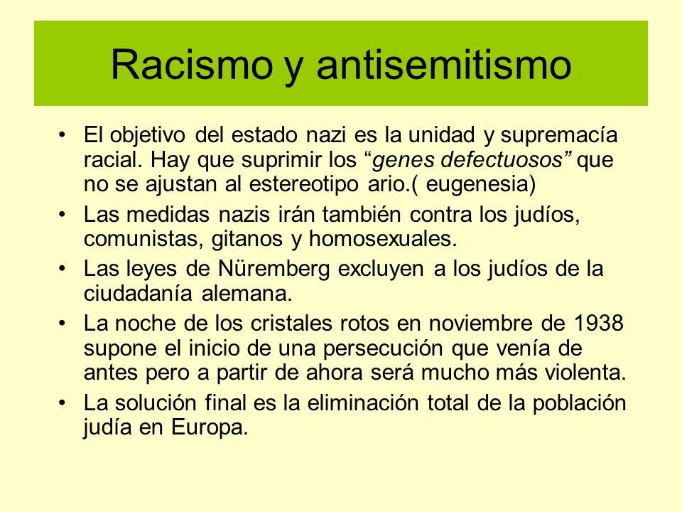 Racismo y antisemitismo El objetivo del estado nazi es la unidad y supremacía racial. Hay que suprimir los genes defectuosos que no se ajustan al este